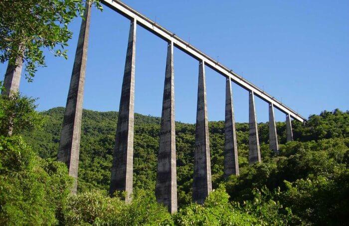 Passeios radicais no Rio Grande do Sul